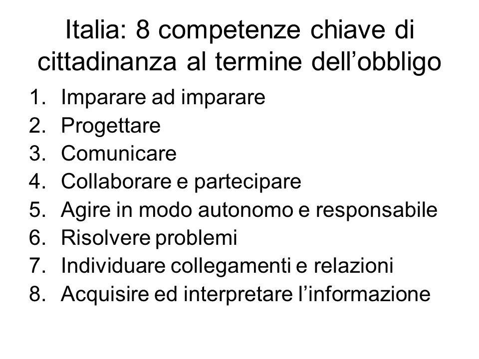 Italia: 8 competenze chiave di cittadinanza al termine dell'obbligo