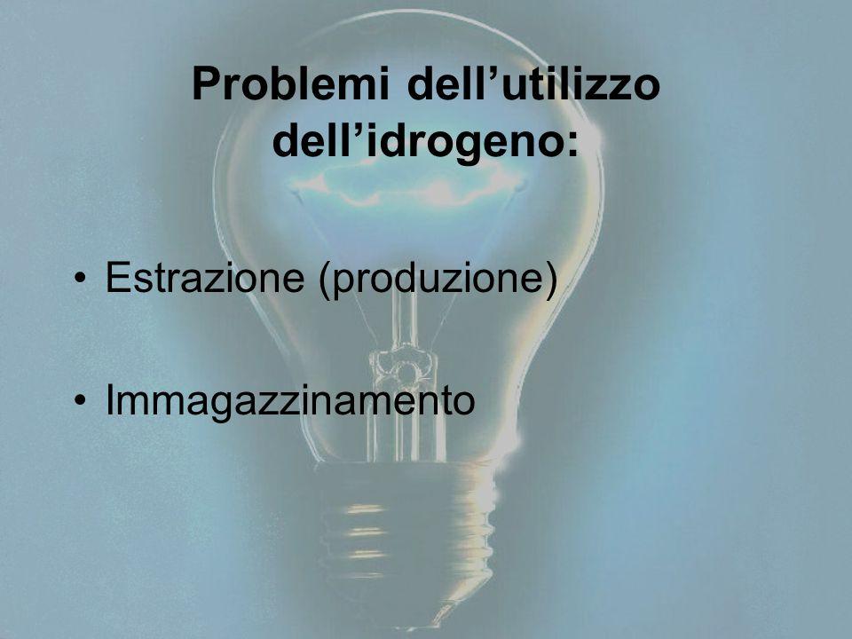 Problemi dell'utilizzo dell'idrogeno: