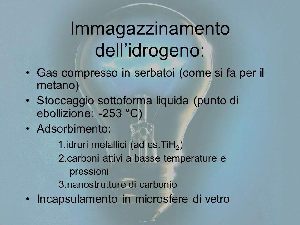 Immagazzinamento dell'idrogeno: