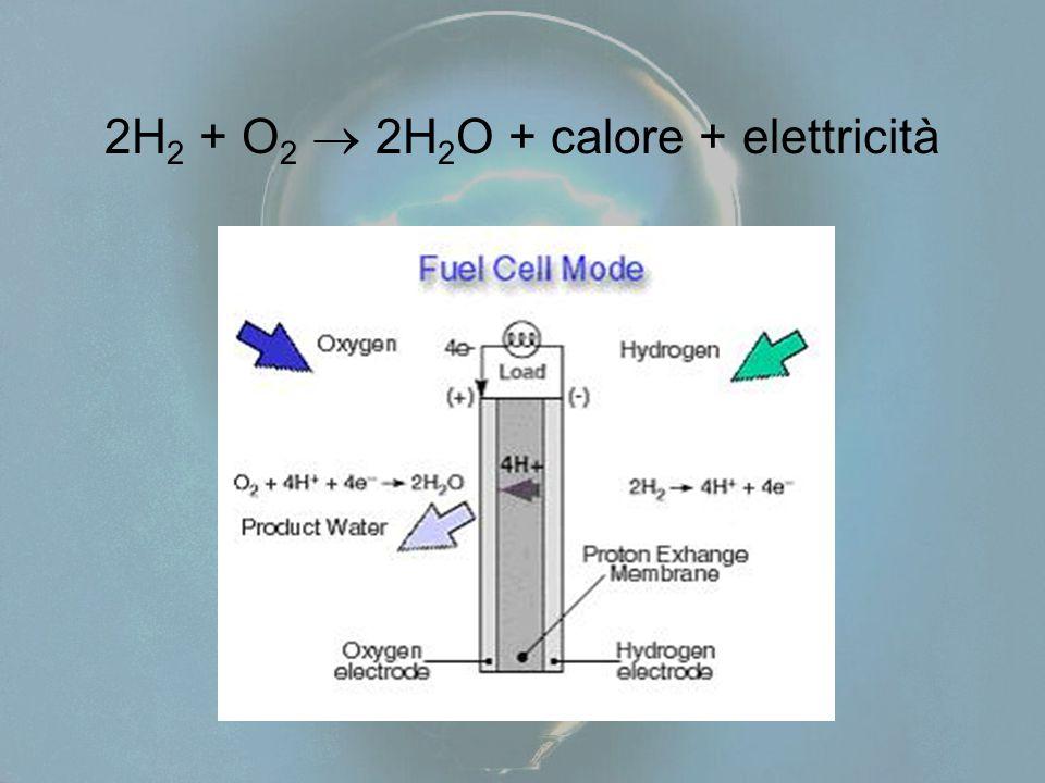 2H2 + O2  2H2O + calore + elettricità