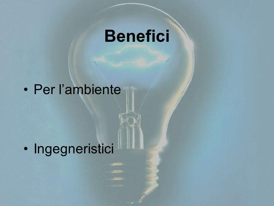 Benefici Per l'ambiente Ingegneristici