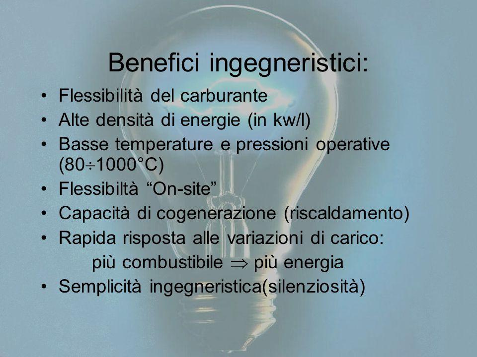 Benefici ingegneristici: