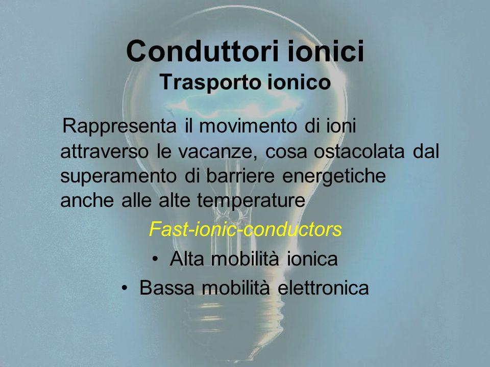 Conduttori ionici Trasporto ionico