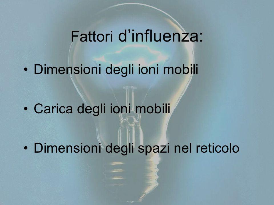 Fattori d'influenza: Dimensioni degli ioni mobili