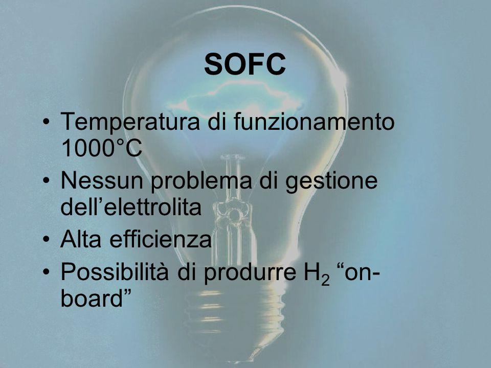 SOFC Temperatura di funzionamento 1000°C