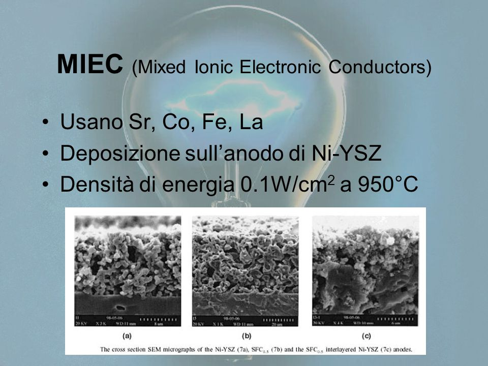 MIEC (Mixed Ionic Electronic Conductors)