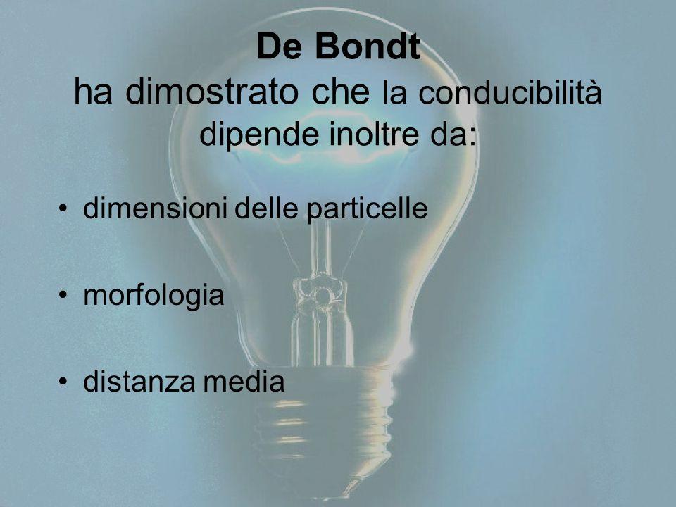De Bondt ha dimostrato che la conducibilità dipende inoltre da: