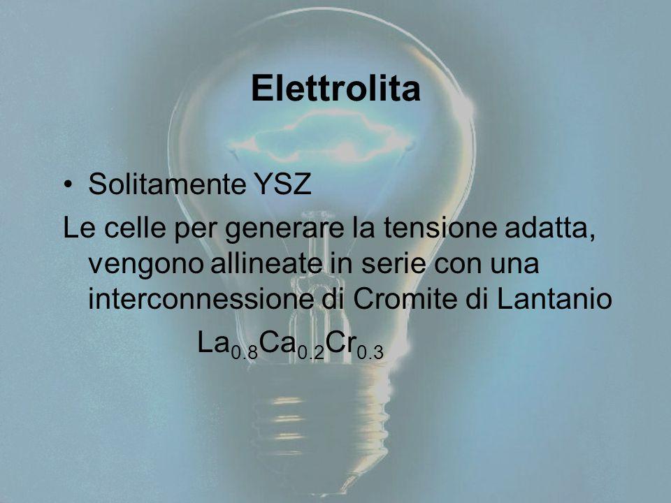 Elettrolita Solitamente YSZ