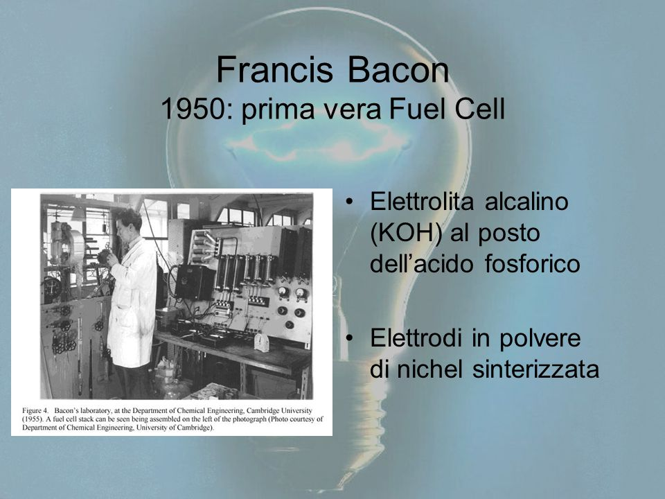 Francis Bacon 1950: prima vera Fuel Cell