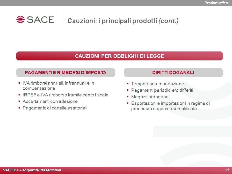 Cauzioni: i principali prodotti (cont.)