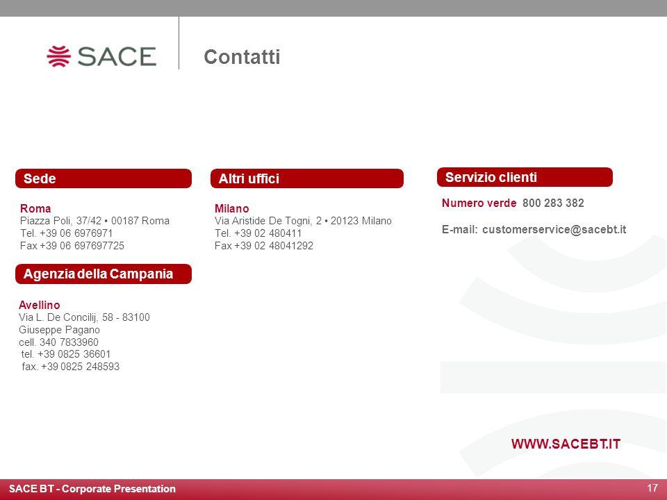 Contatti Sede Altri uffici Servizio clienti Agenzia della Campania