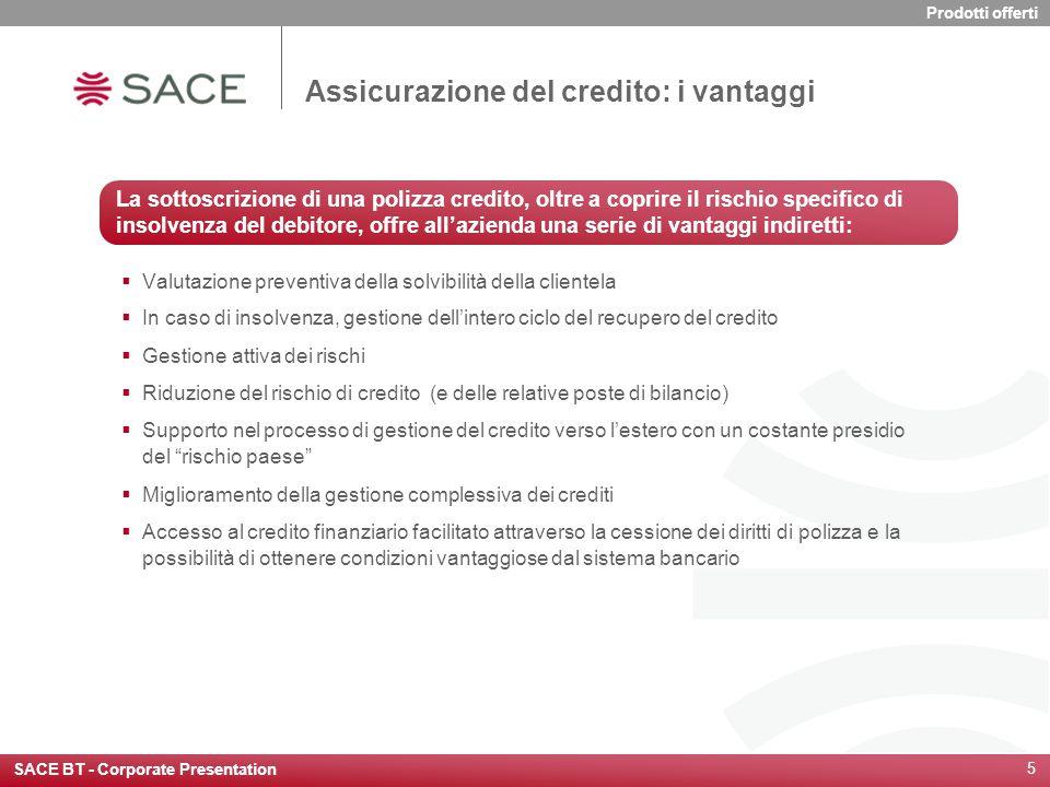 Assicurazione del credito: i vantaggi