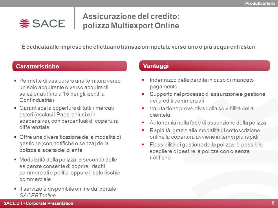 Assicurazione del credito: polizza Multiexport Online