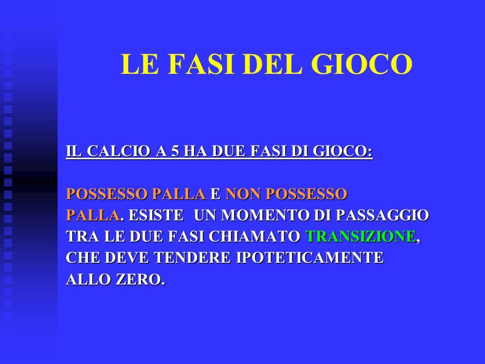 LE FASI DEL GIOCO IL CALCIO A 5 HA DUE FASI DI GIOCO: