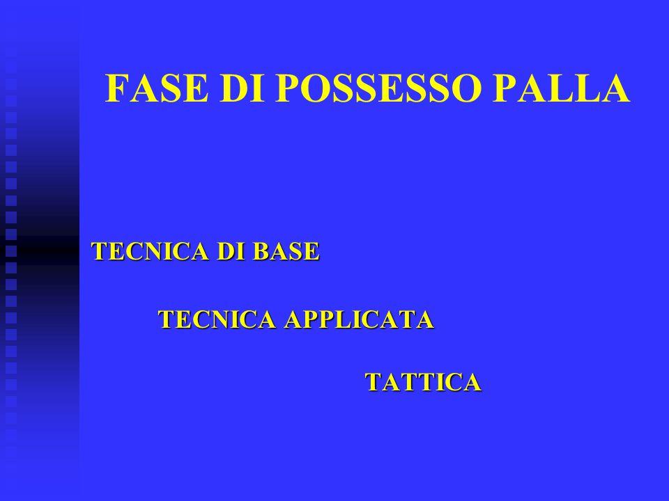 FASE DI POSSESSO PALLA TECNICA DI BASE TECNICA APPLICATA TATTICA