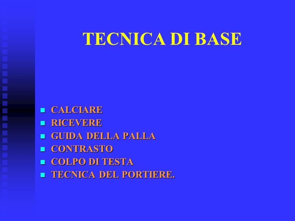 TECNICA DI BASE CALCIARE RICEVERE GUIDA DELLA PALLA CONTRASTO