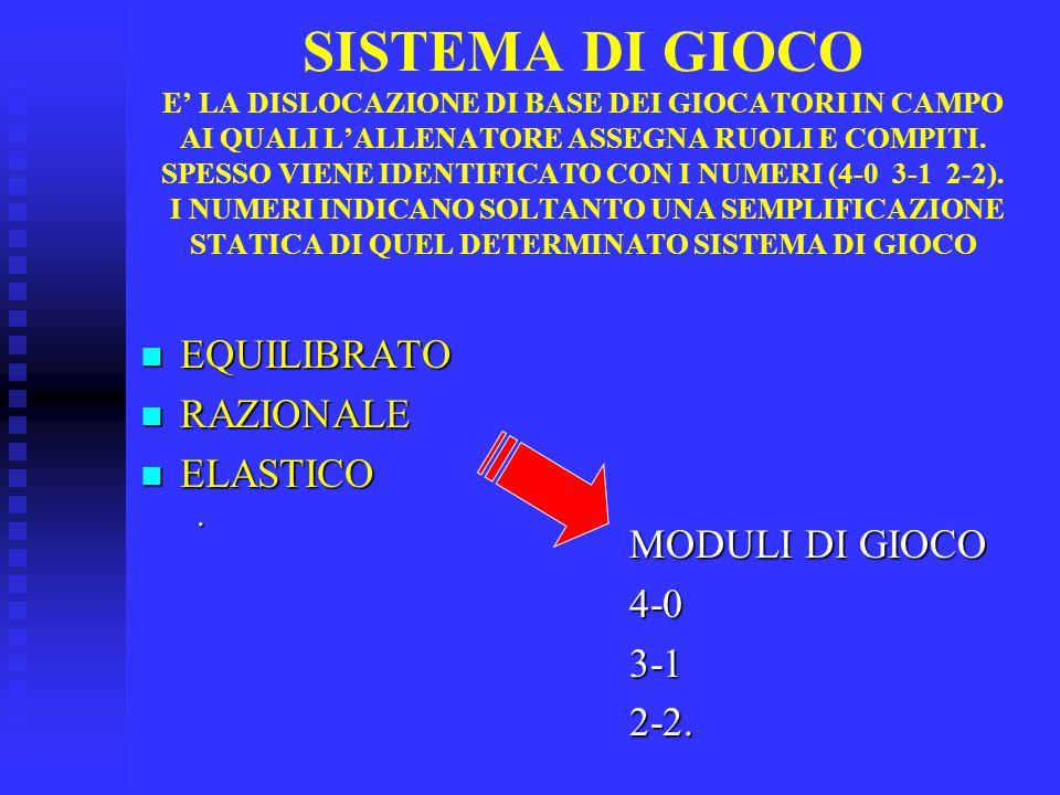 SISTEMA DI GIOCO E' LA DISLOCAZIONE DI BASE DEI GIOCATORI IN CAMPO AI QUALI L'ALLENATORE ASSEGNA RUOLI E COMPITI. SPESSO VIENE IDENTIFICATO CON I NUMERI (4-0 3-1 2-2). I NUMERI INDICANO SOLTANTO UNA SEMPLIFICAZIONE STATICA DI QUEL DETERMINATO SISTEMA DI GIOCO