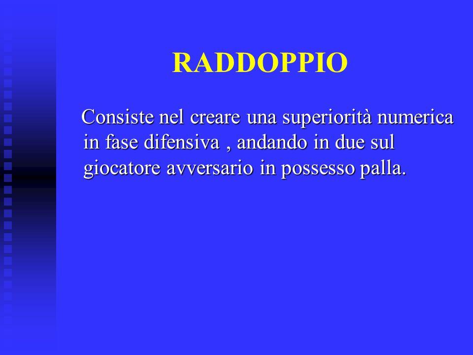 RADDOPPIO Consiste nel creare una superiorità numerica in fase difensiva , andando in due sul giocatore avversario in possesso palla.