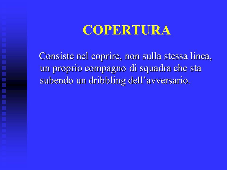COPERTURA Consiste nel coprire, non sulla stessa linea, un proprio compagno di squadra che sta subendo un dribbling dell'avversario.