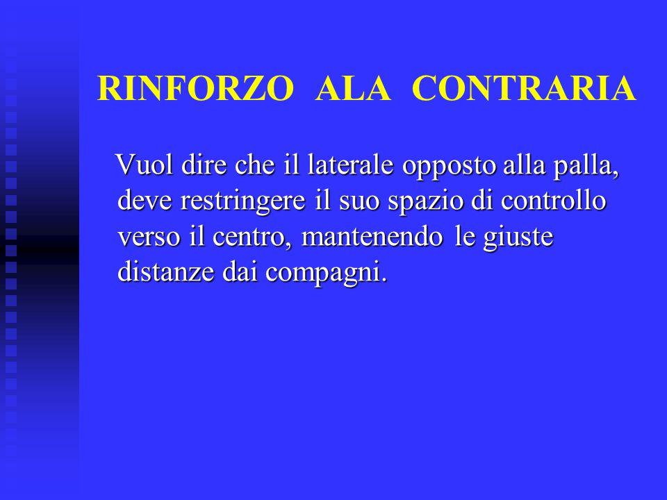 RINFORZO ALA CONTRARIA