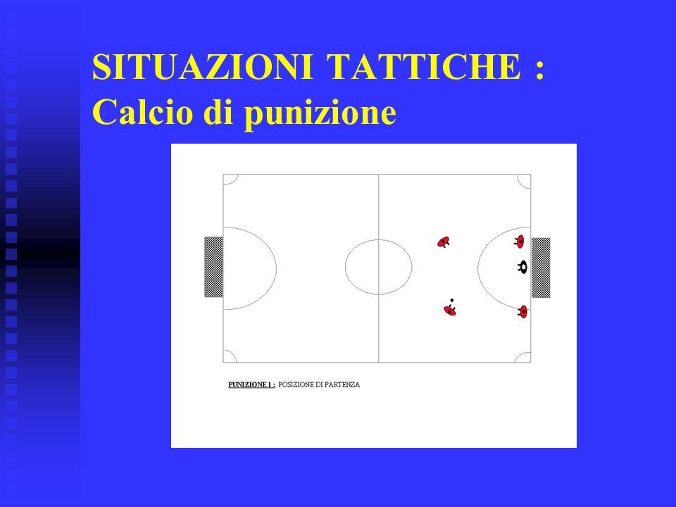 SITUAZIONI TATTICHE : Calcio di punizione