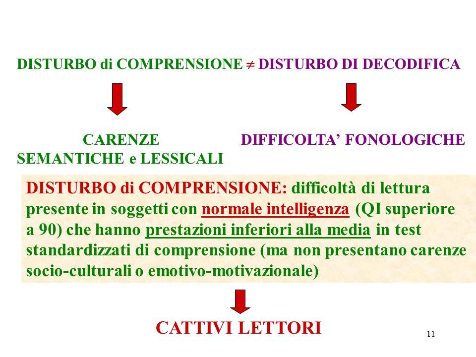 CATTIVI LETTORI DISTURBO di COMPRENSIONE: difficoltà di lettura
