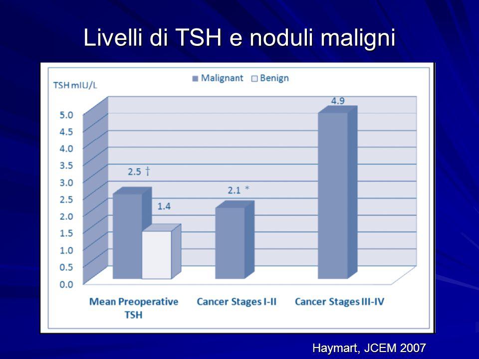 Livelli di TSH e noduli maligni