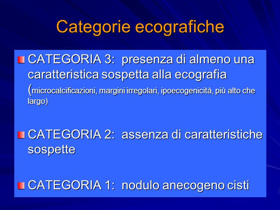 Categorie ecografiche