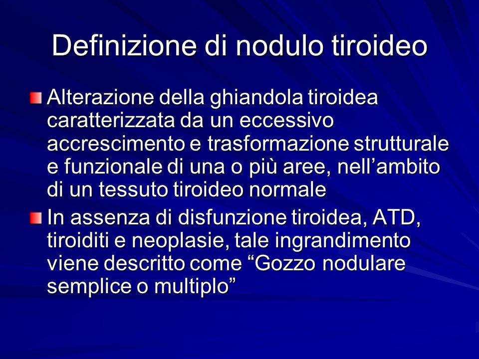 Definizione di nodulo tiroideo