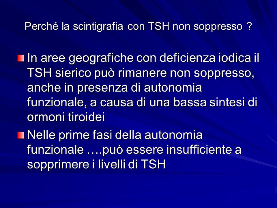 Perché la scintigrafia con TSH non soppresso