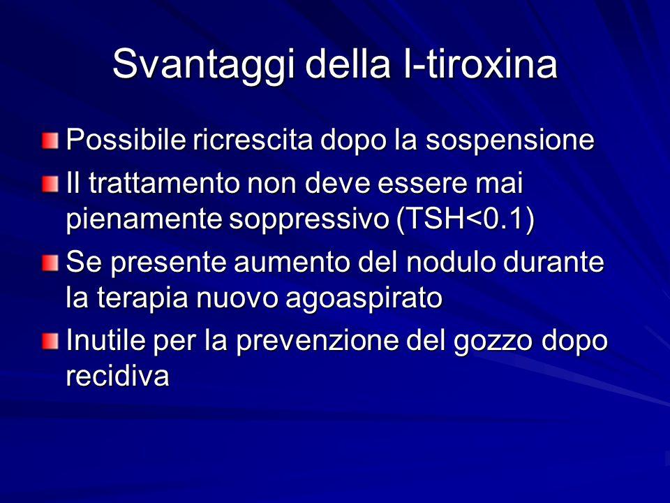 Svantaggi della l-tiroxina