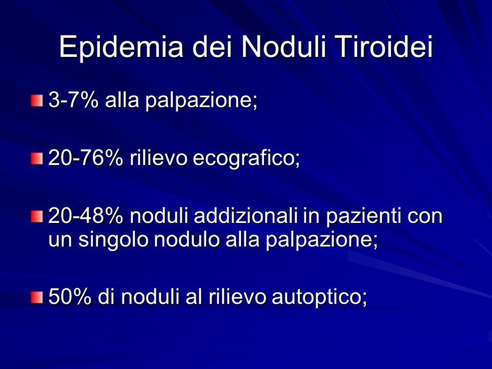 Epidemia dei Noduli Tiroidei