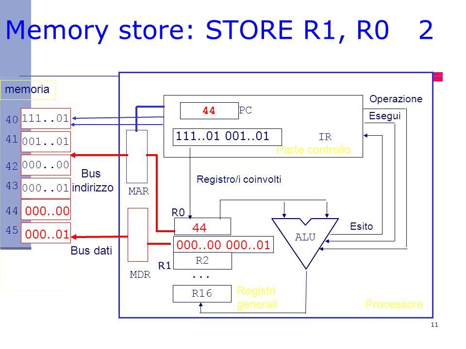 Memory store: STORE R1, R0 2 memoria 44 PC 111..01 40 41 001..01