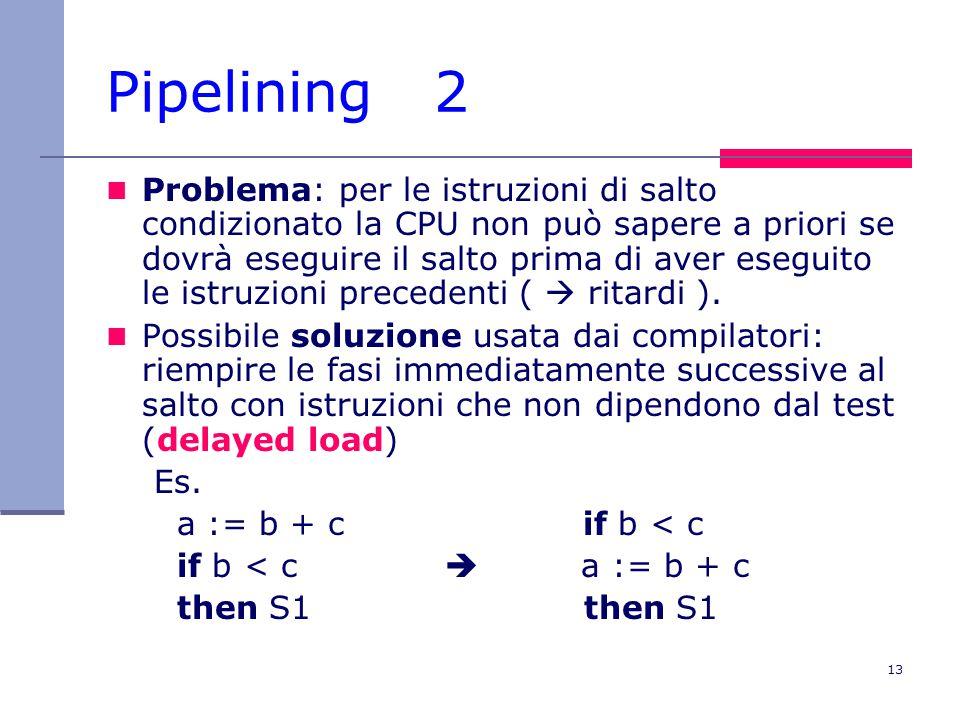 Pipelining 2