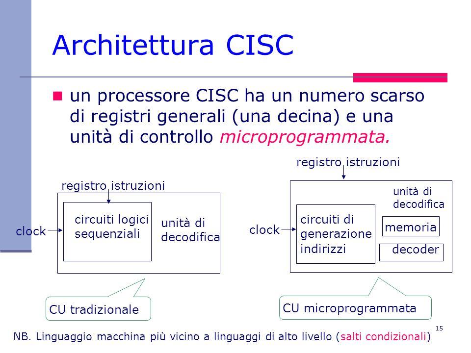 Architettura CISC un processore CISC ha un numero scarso di registri generali (una decina) e una unità di controllo microprogrammata.