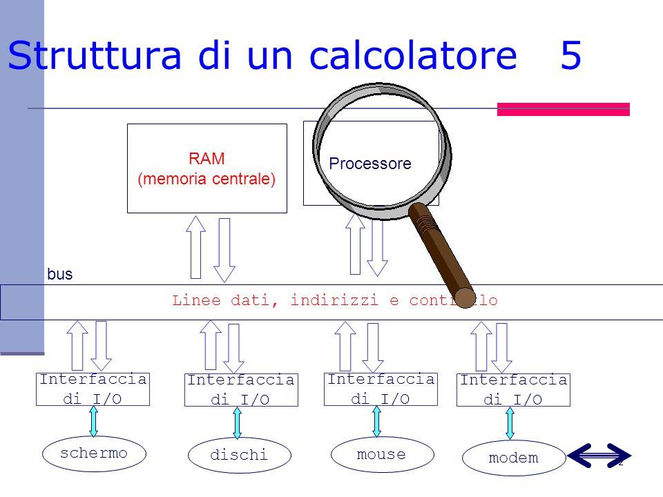 Struttura di un calcolatore 5