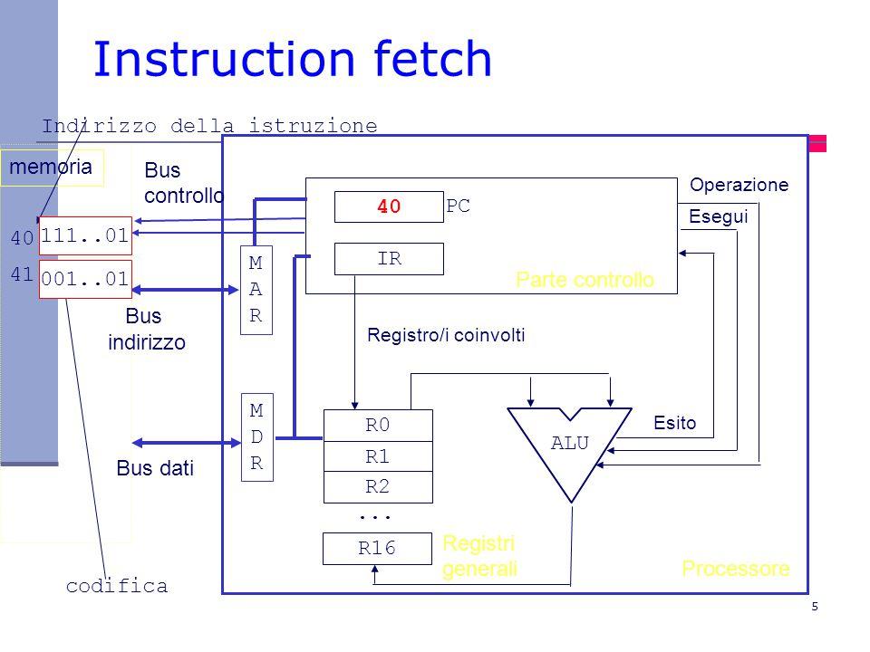 Instruction fetch Indirizzo della istruzione memoria Bus controllo 40