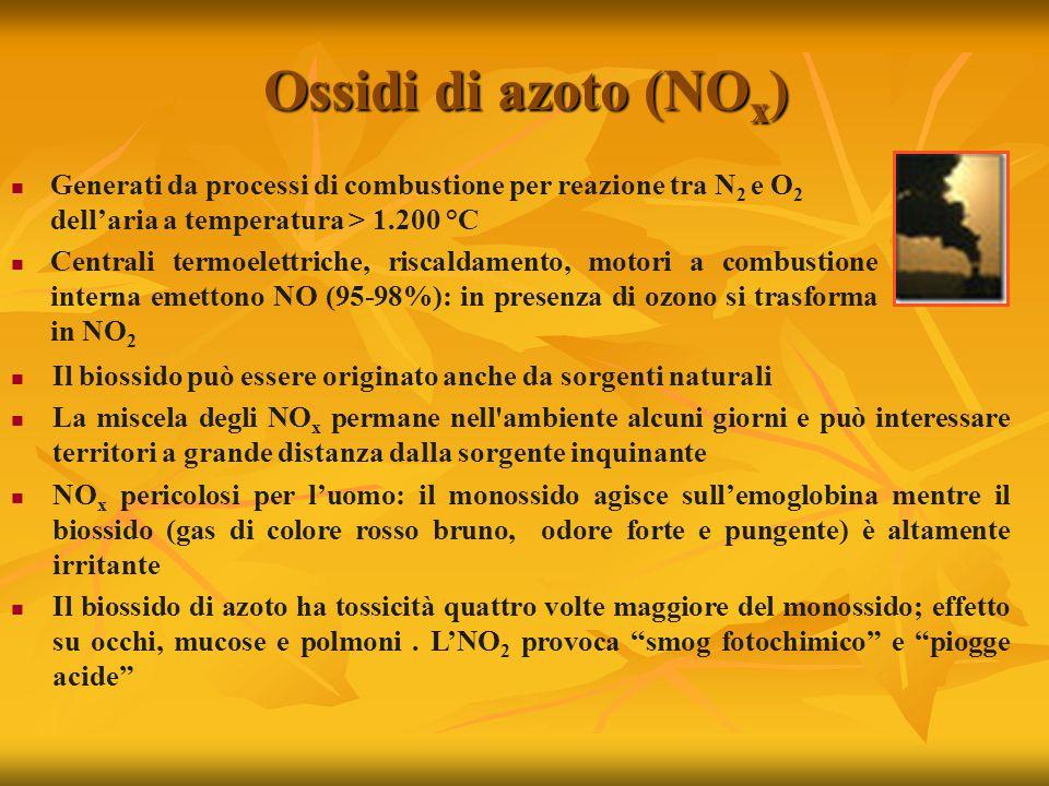 Ossidi di azoto (NOx) Generati da processi di combustione per reazione tra N2 e O2 dell'aria a temperatura > 1.200 °C.