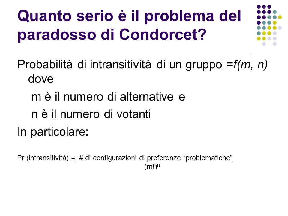 Quanto serio è il problema del paradosso di Condorcet
