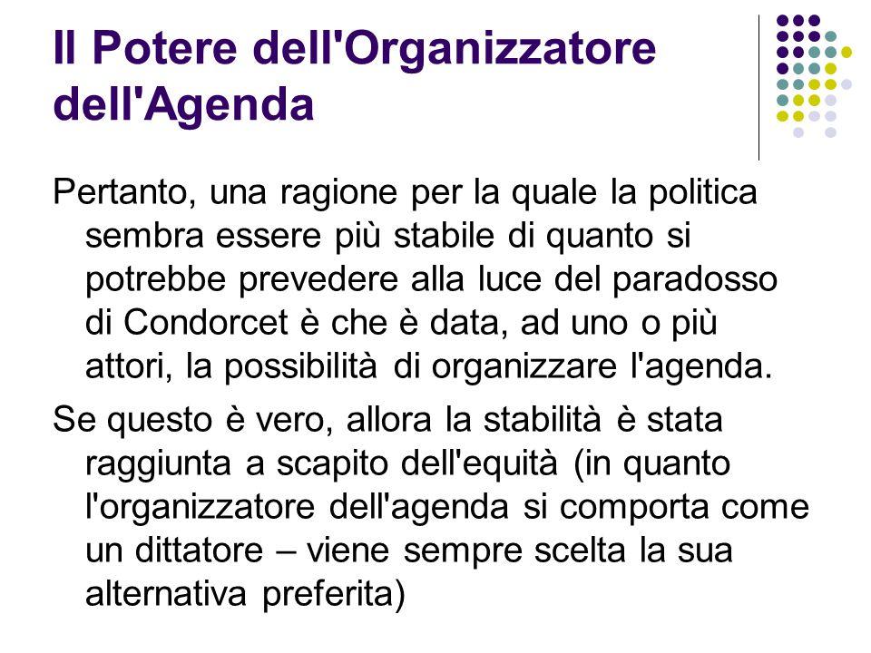 Il Potere dell Organizzatore dell Agenda