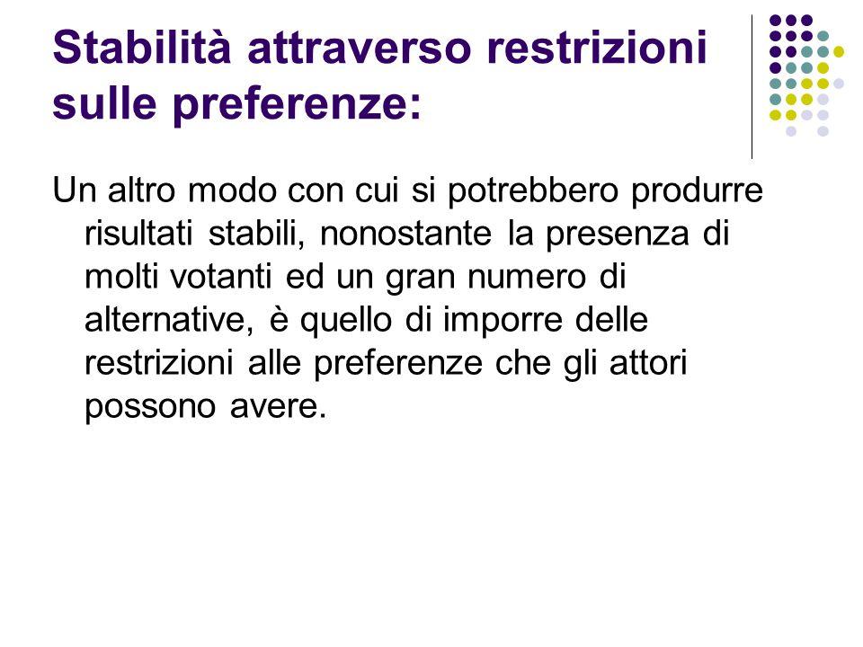 Stabilità attraverso restrizioni sulle preferenze: