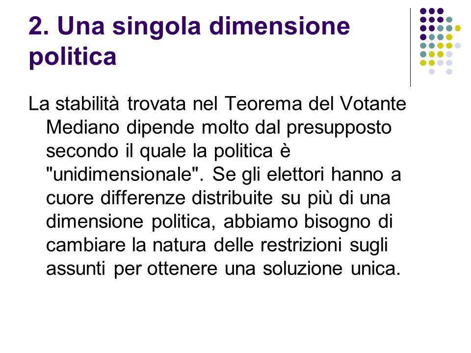 2. Una singola dimensione politica