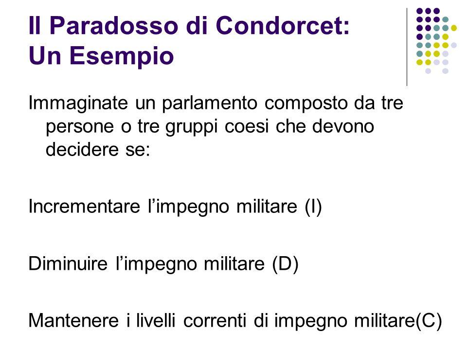 Il Paradosso di Condorcet: Un Esempio