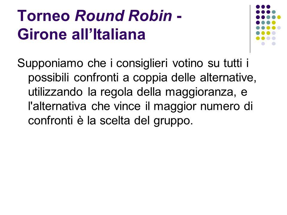 Torneo Round Robin - Girone all'Italiana