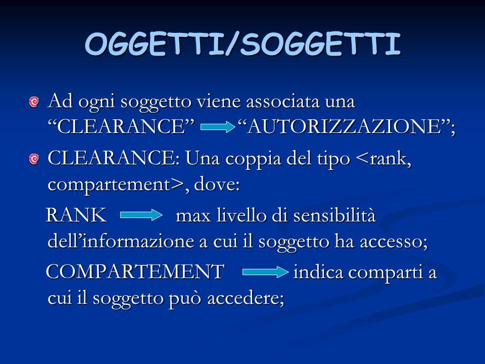 OGGETTI/SOGGETTI Ad ogni soggetto viene associata una CLEARANCE AUTORIZZAZIONE ;
