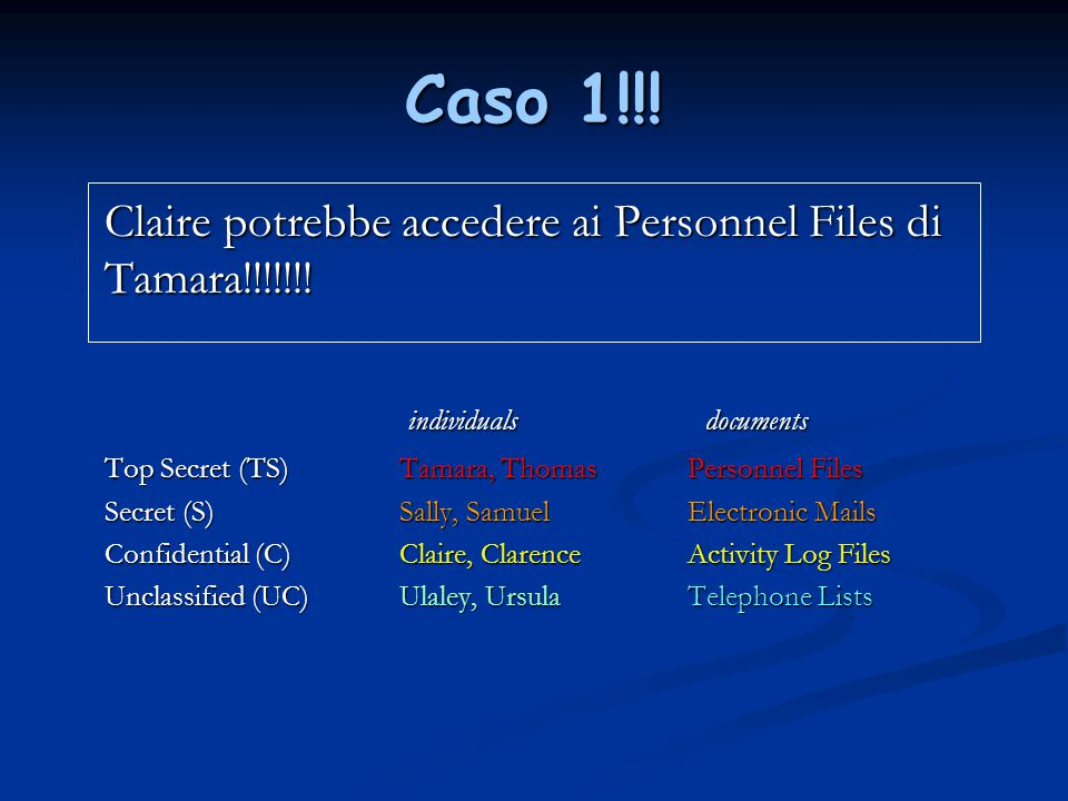 Caso 1!!! Claire potrebbe accedere ai Personnel Files di Tamara!!!!!!!