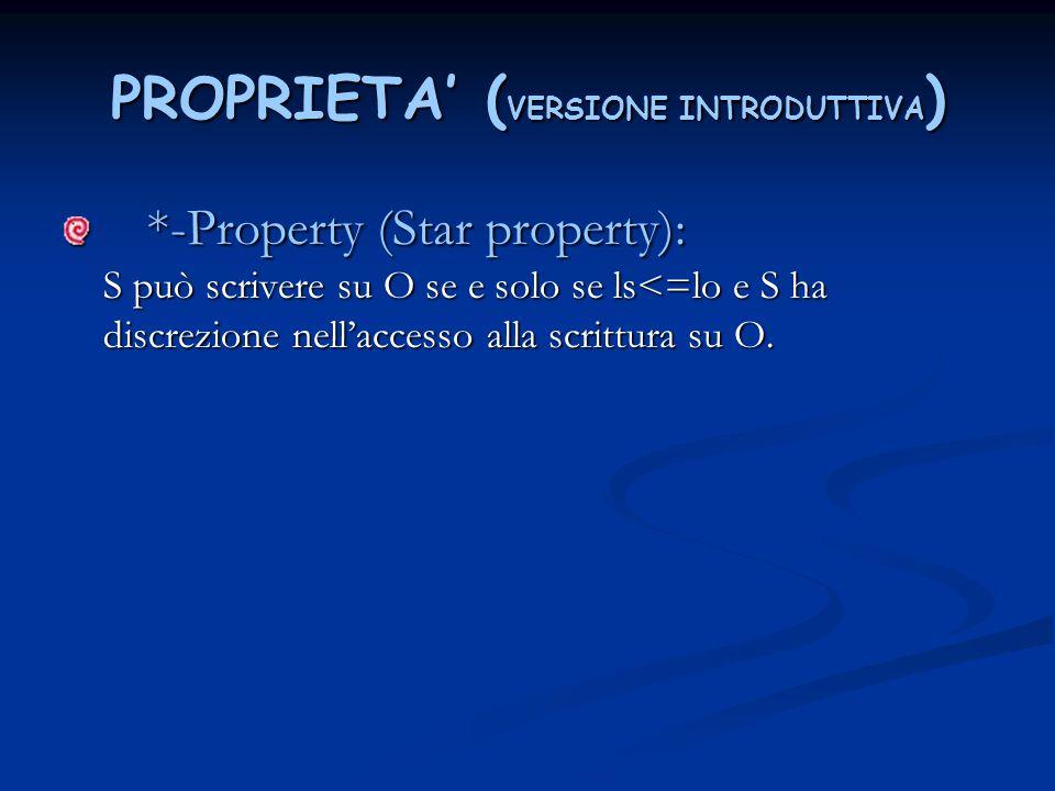 PROPRIETA' (VERSIONE INTRODUTTIVA)