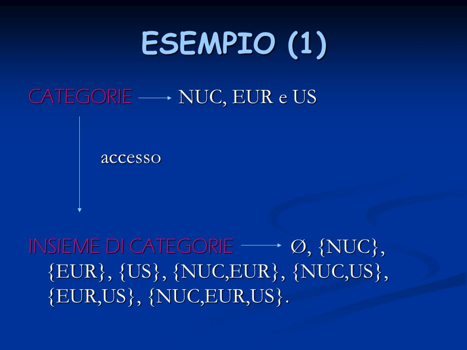 ESEMPIO (1) CATEGORIE NUC, EUR e US accesso