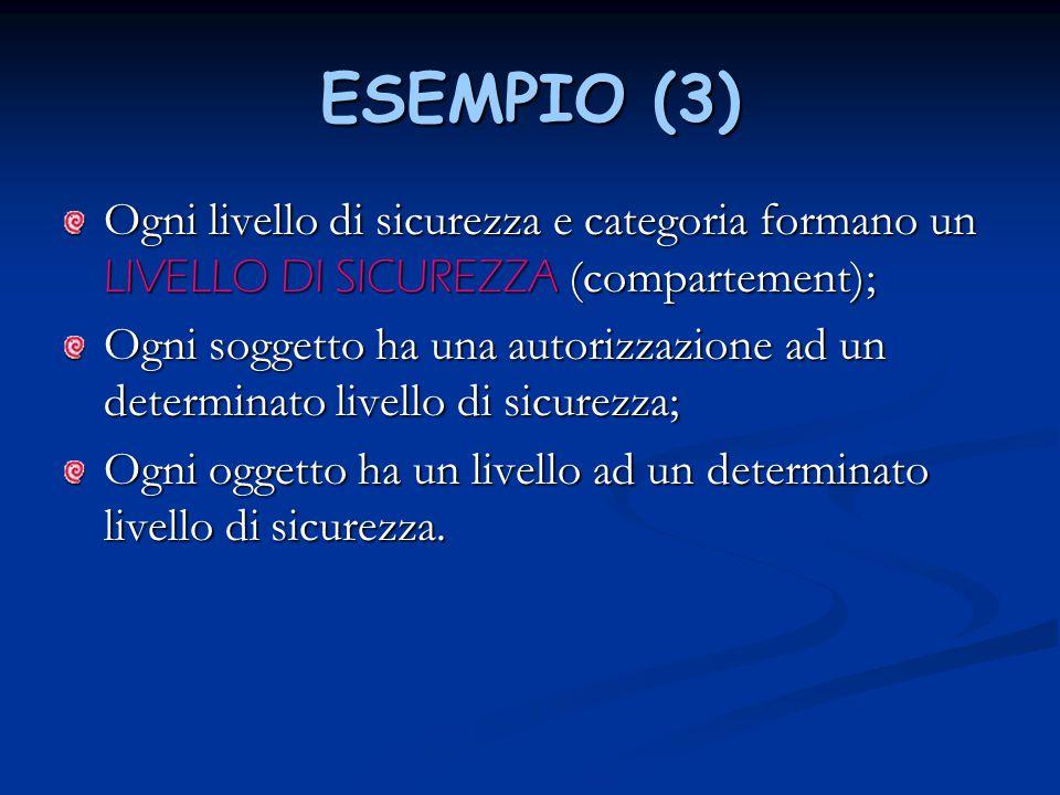 ESEMPIO (3) Ogni livello di sicurezza e categoria formano un LIVELLO DI SICUREZZA (compartement);