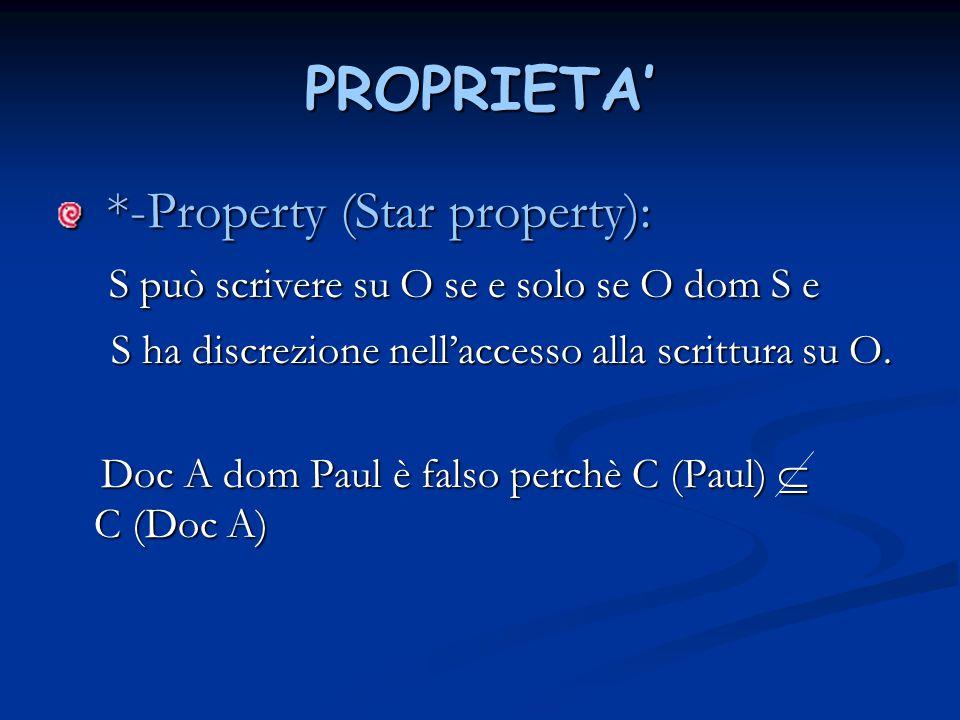 PROPRIETA' *-Property (Star property): S può scrivere su O se e solo se O dom S e. S ha discrezione nell'accesso alla scrittura su O.